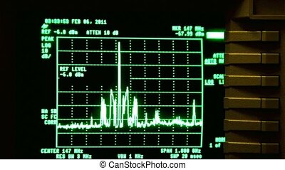 Curve moves on display of oscilloscope, some buttons on edge of screen