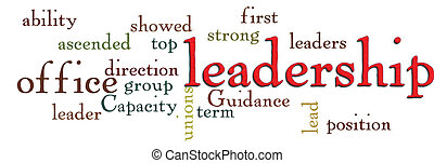 leadership word cloud - leadership business qualities word...