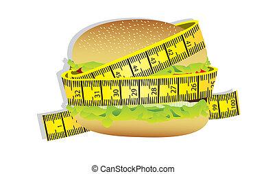 measuring tape around  burger