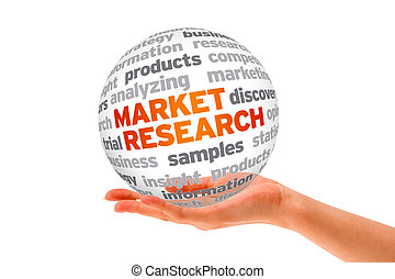 Market Research - Hand holding a 3d Market Research Sphere...