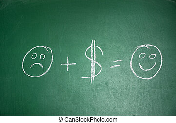 Money makes you happy on green chalkboard
