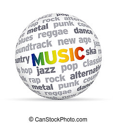 Music - 3d Music Word Sphere on white background.