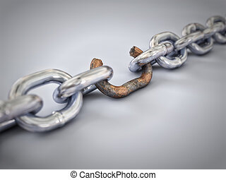 Weakest Link - A chain with a broken link highlighted red to...