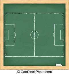 Football field on green blackboard