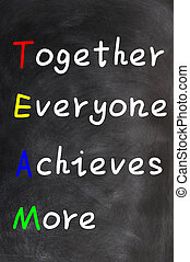 Acronym of TEAM for Together Everyone Achieves More on a...