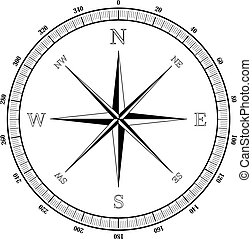 compass rose - illustration of a compass rose