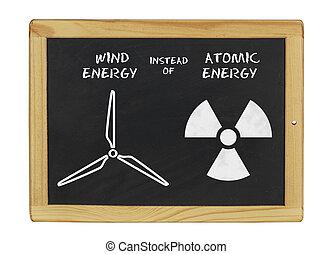 chalkboard wind energy instead of atomic energy