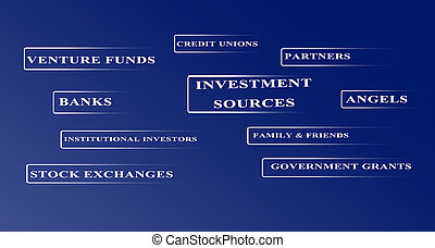 Investment sources