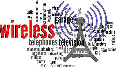 wireless word cloud