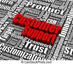 Customer Support - Group of customer support related words...