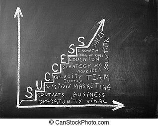 Business chart on blackboard showing success and other...