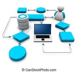 internet - 3d illustration of mans and internet