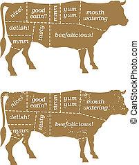 barbacoa, carne de vaca, cortes, diagrama