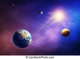 Inner solar system planets - Inner four solar system planets...