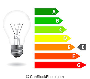 Energy efficiency light bulb