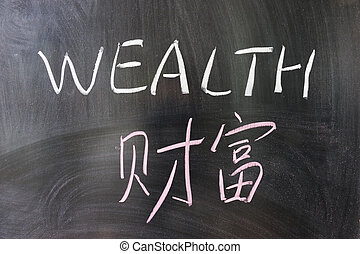 Wealth word in Chinese and English