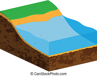 Earth cross section with water source and grass