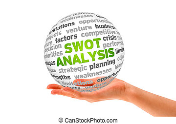 Swot Analysis - Hand holding a 3d Swot Analysis word Sphere...