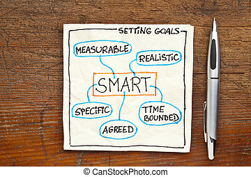 goal setting concept - SMART - SMART specific, measurable,...