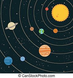 Solar system illustration - Vintage style solar system...