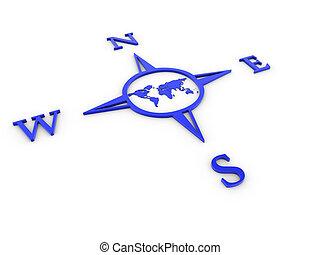 3d compass navigation