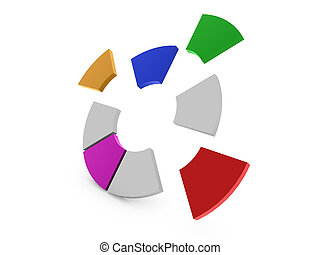 pie chart slice make of differences colors