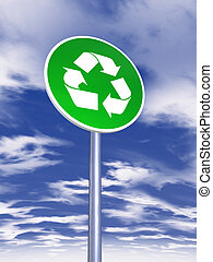 ecology sign traffic
