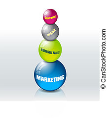 Marketing concept - Illustration with balls and text on them...