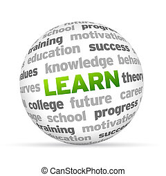 Learn - 3d Learn Word Sphere on white background.