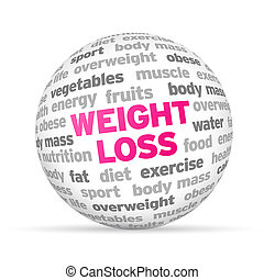 Weight Loss - 3d Weight Loss Word Sphere on white background...