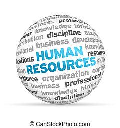 humano, recursos