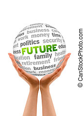 Future - Hands holding a Future Word Sphere on white...