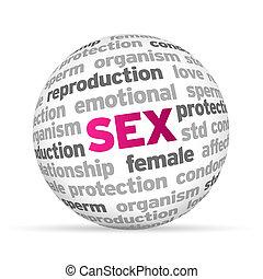 Sex Word Sphere