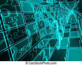 numerical operations