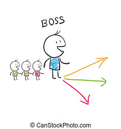 The leader chooses a direction of movement. Illustration.