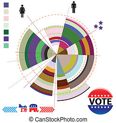 Abstract diagram for vote - Diagram of the US elections...