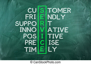 customer service concept on blackboard-customer friendly...