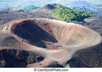 volcan, Etna