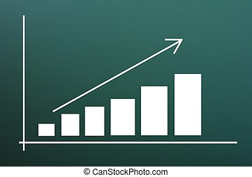Business chart of growth