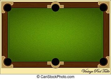 Vintage Pool Table - retro billiards card - Vintage Pool...