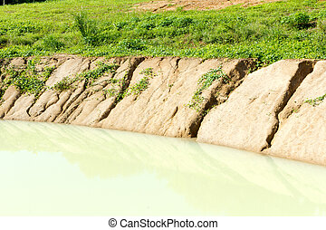 Eroded cut bank of small river - Baltic coast with eroded...