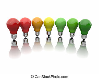 Comparison of energy efficiency lamps. Filament light bulbs....