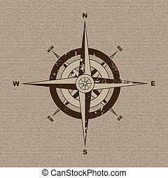 Canvas compass