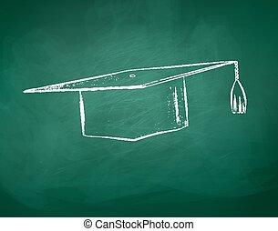 cap., graduazione
