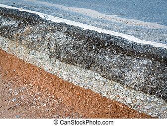 capa, camino de asfalto