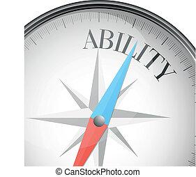 capacité, compas