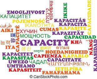 Capacity multilanguage wordcloud background concept