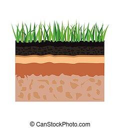 capas, pasto o césped, tierra