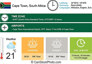 Cape Town, South Africa. Infographi