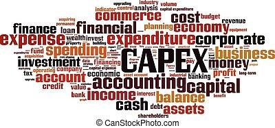 CAPEX-horizon.eps